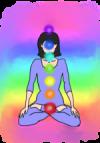 Zeichnung: sitzende Frau, Chakren und deren Farben eingezeichnet